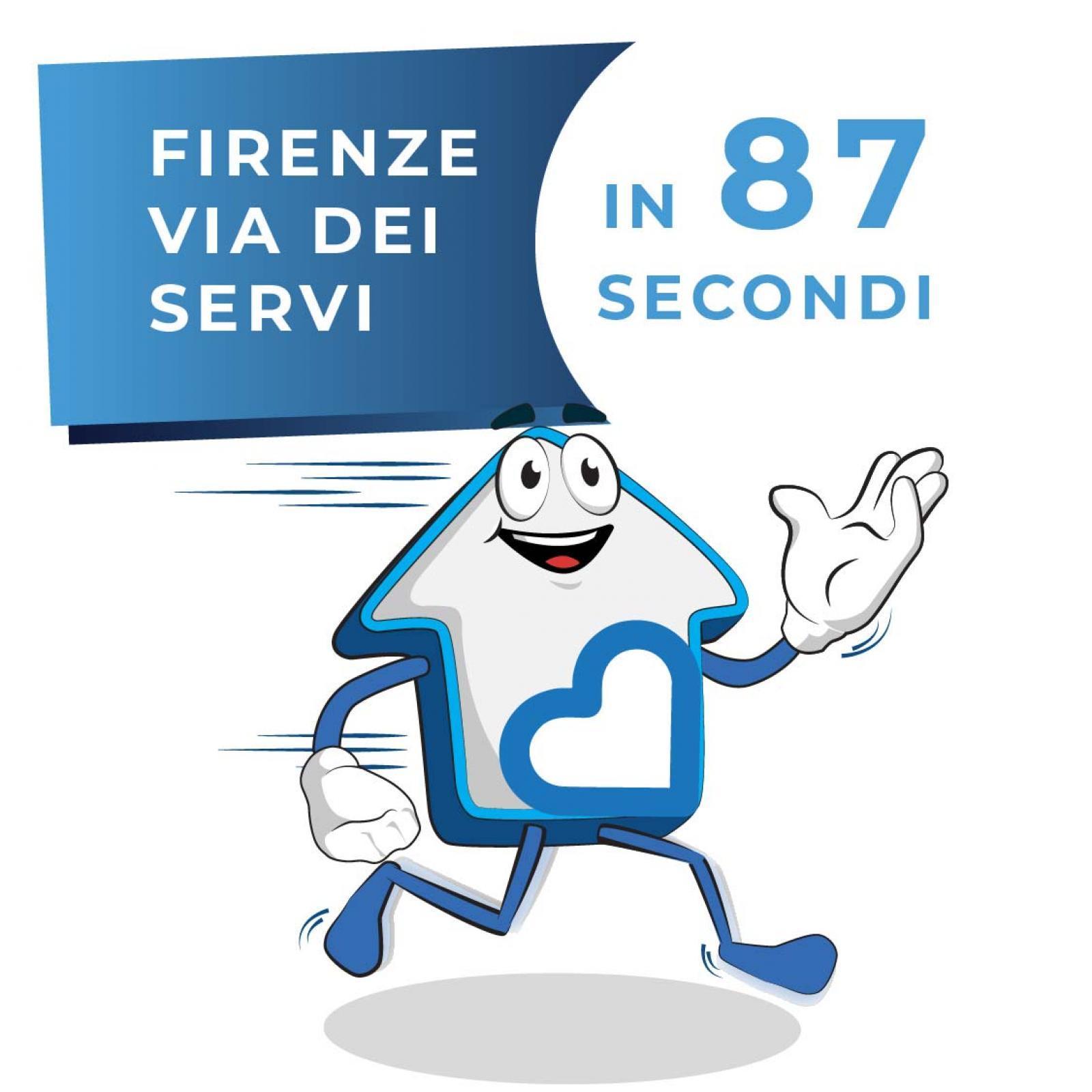 Firenze Via dei servi